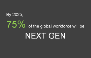 75 per cent of next gen